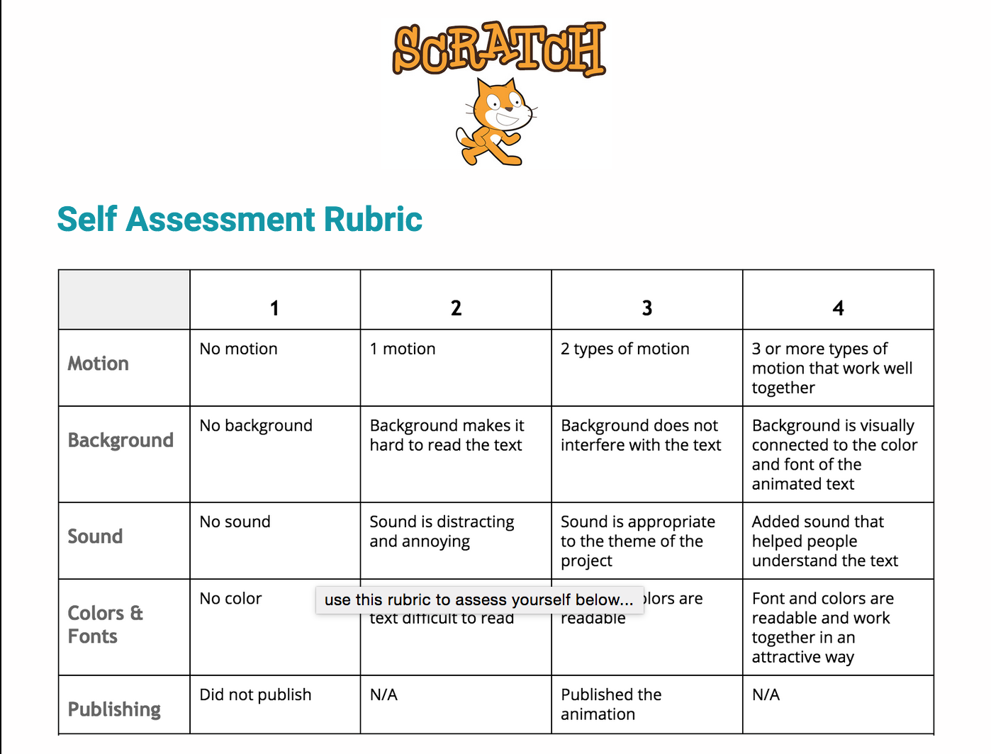 Perfect Student Self Evaluation Form U0026 Rubric. Scratch Rubric